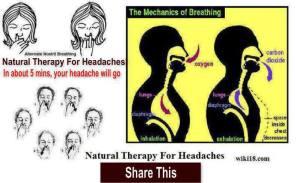 terapia del respiro